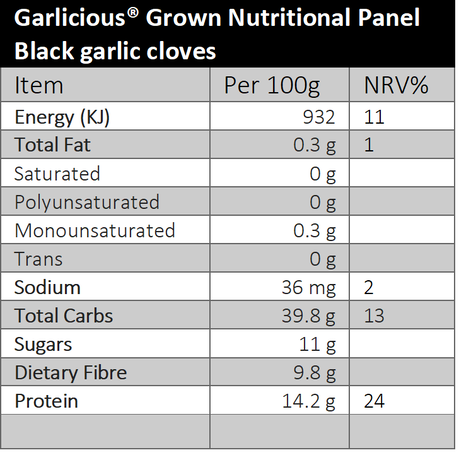 Nutrition panel black garlic